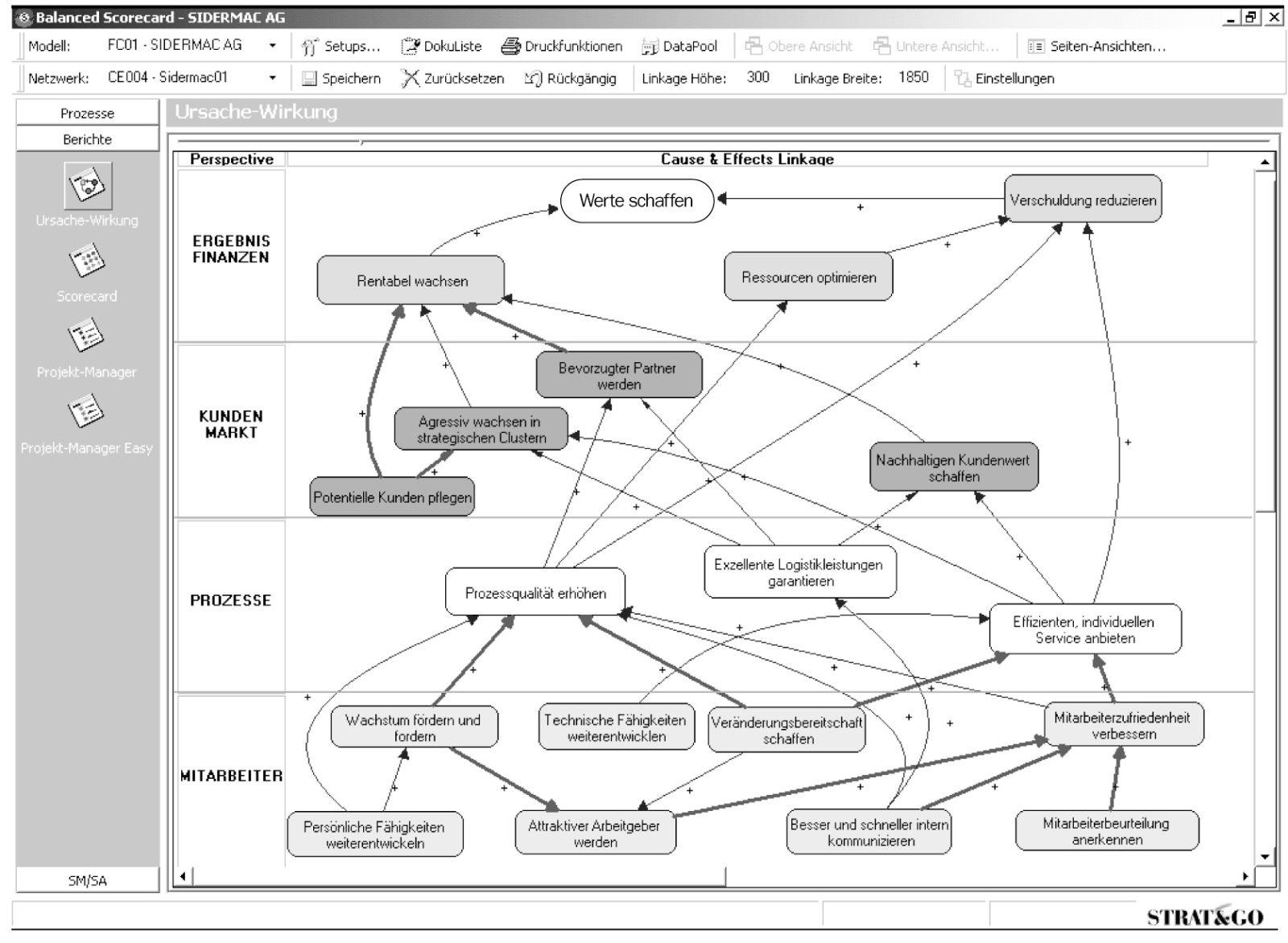 Abb12_Teil2_Ursache-Wirkungs-Diagramm - CA controller akademie