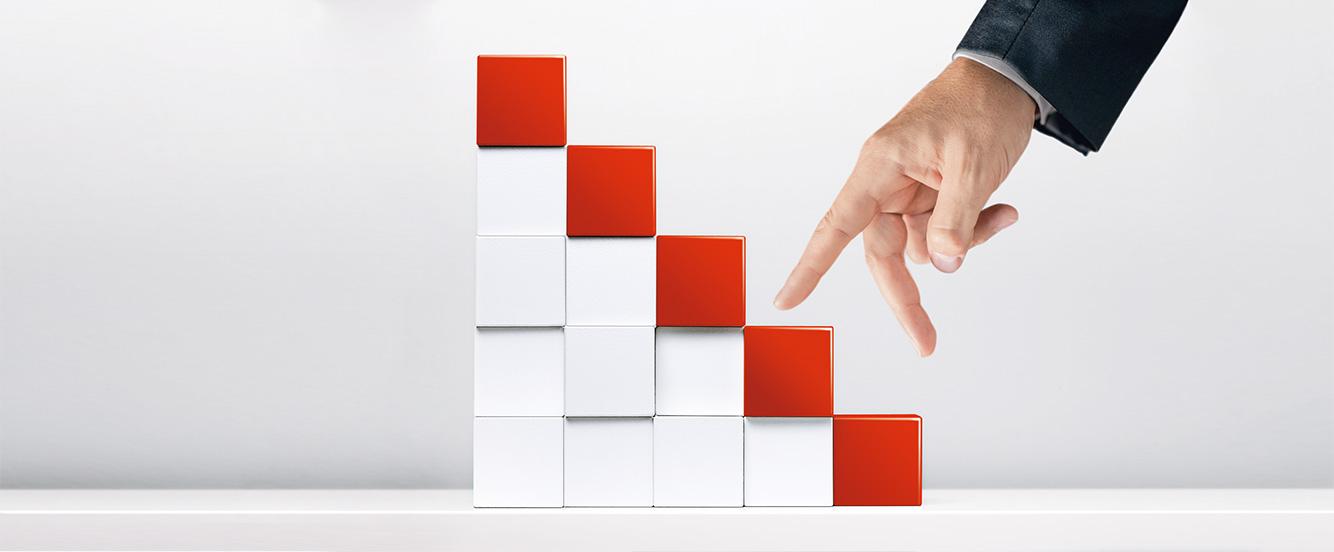 Kampagnenvisual, Controllers Stufenprogamm in fünf Stufen