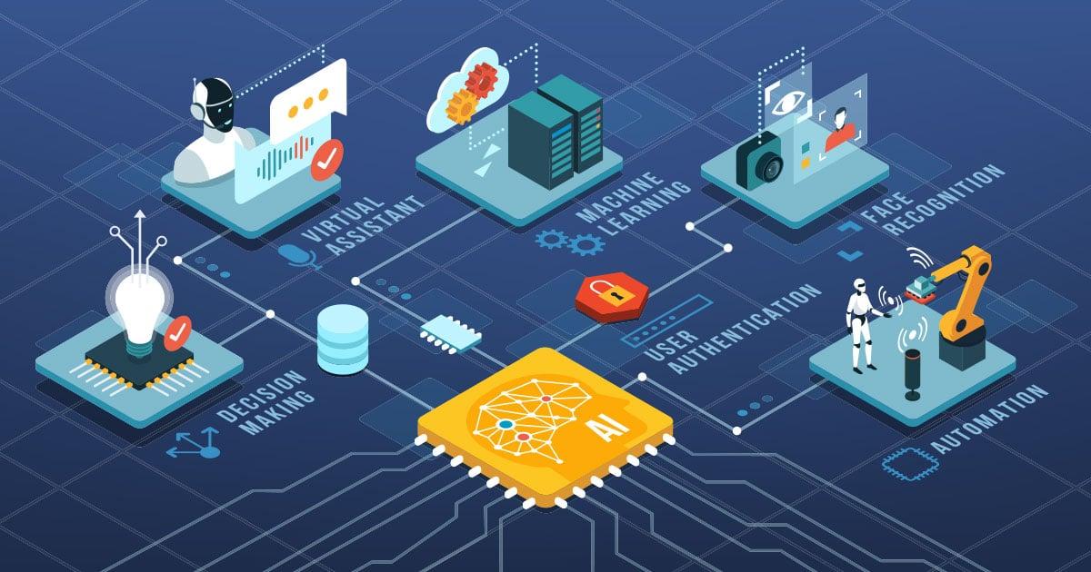 KPMG-Studie: Digitalisierung im Rechnungswesen