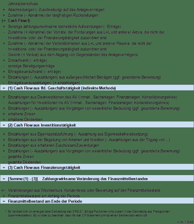 Fachnews Insolvenz Teil 3