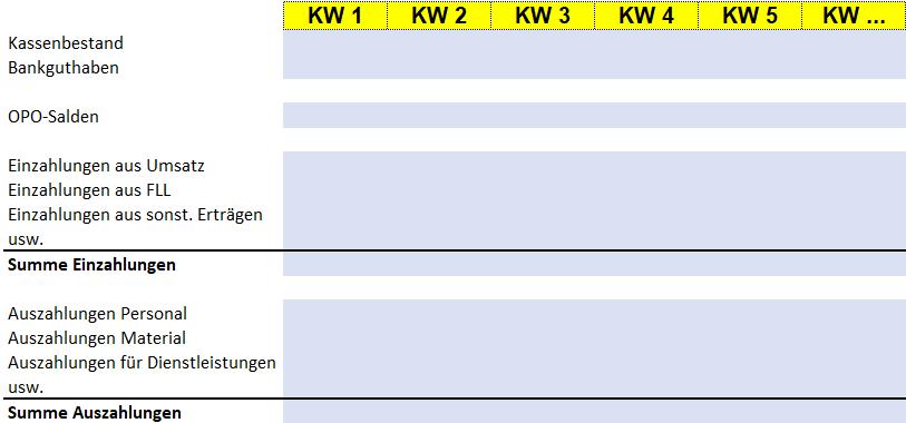 FN_Insolvenz_Teil 3, Abb 1