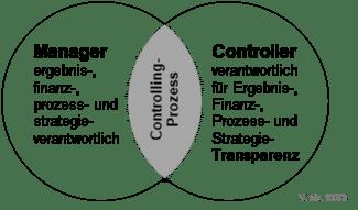 Fachnews_BusinessPartnering